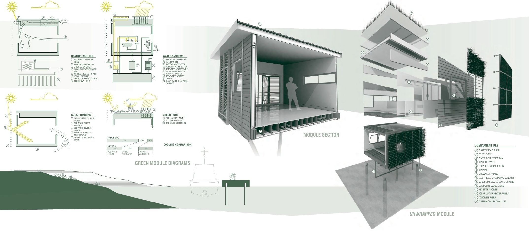 Renew orleans green o la life without buildings for Architecture house design competitions